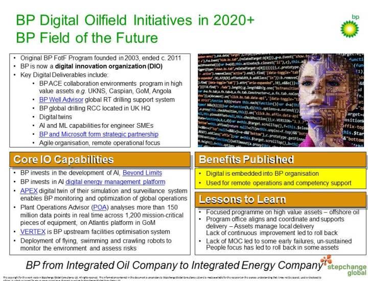 Интеллектуальные месторождения, MBA: Нефтяной и газовый бизнес