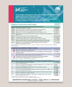 Московский институт нефтегазового бизнеса. План программ на 2021 год